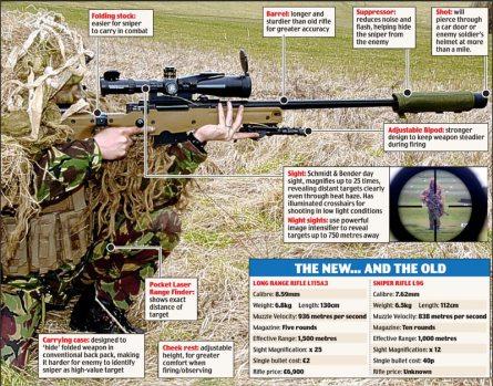 sniper_800x629.jpg