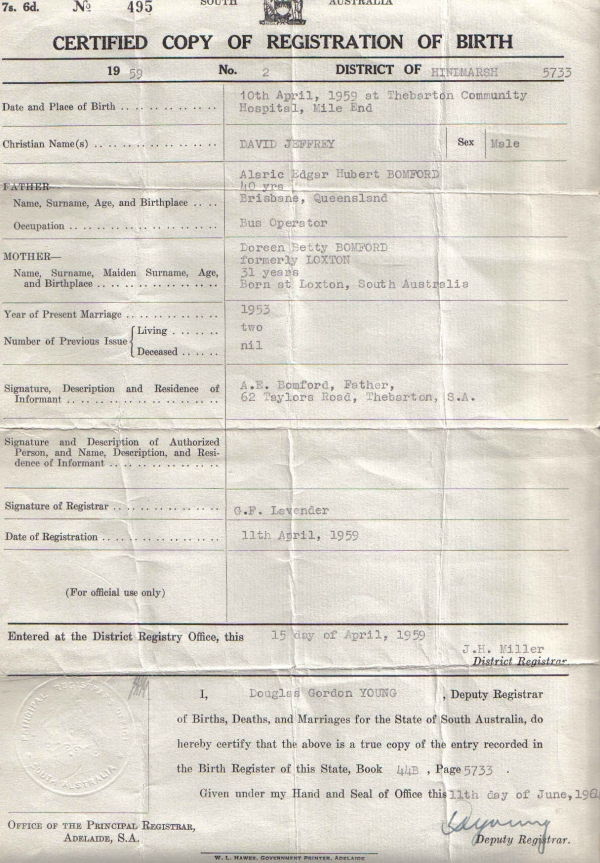 The template used for the kenyan birth certificate is australian bomford yadclub Choice Image